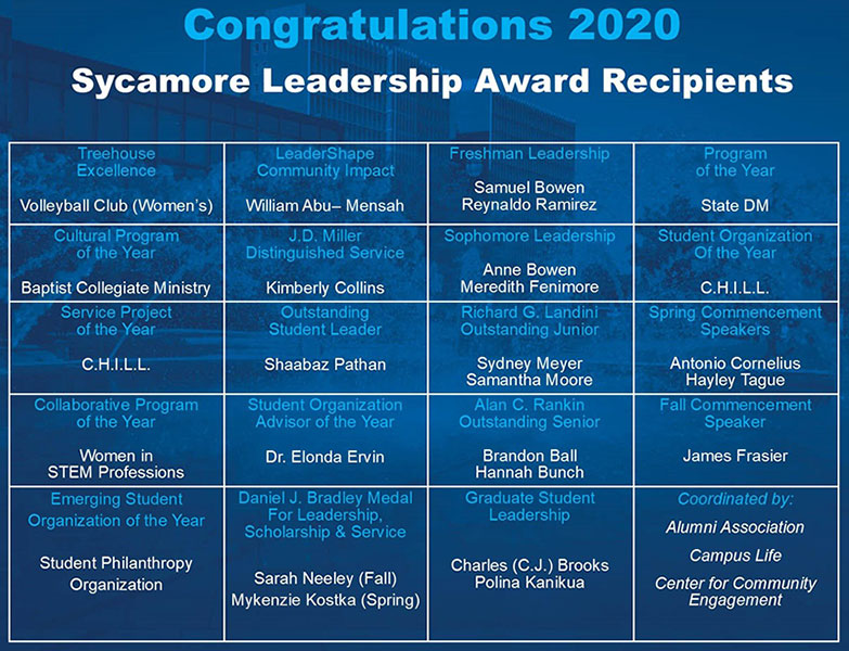 2020 Sycamore Leadership Awards