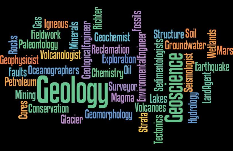 Geology Word Cloud