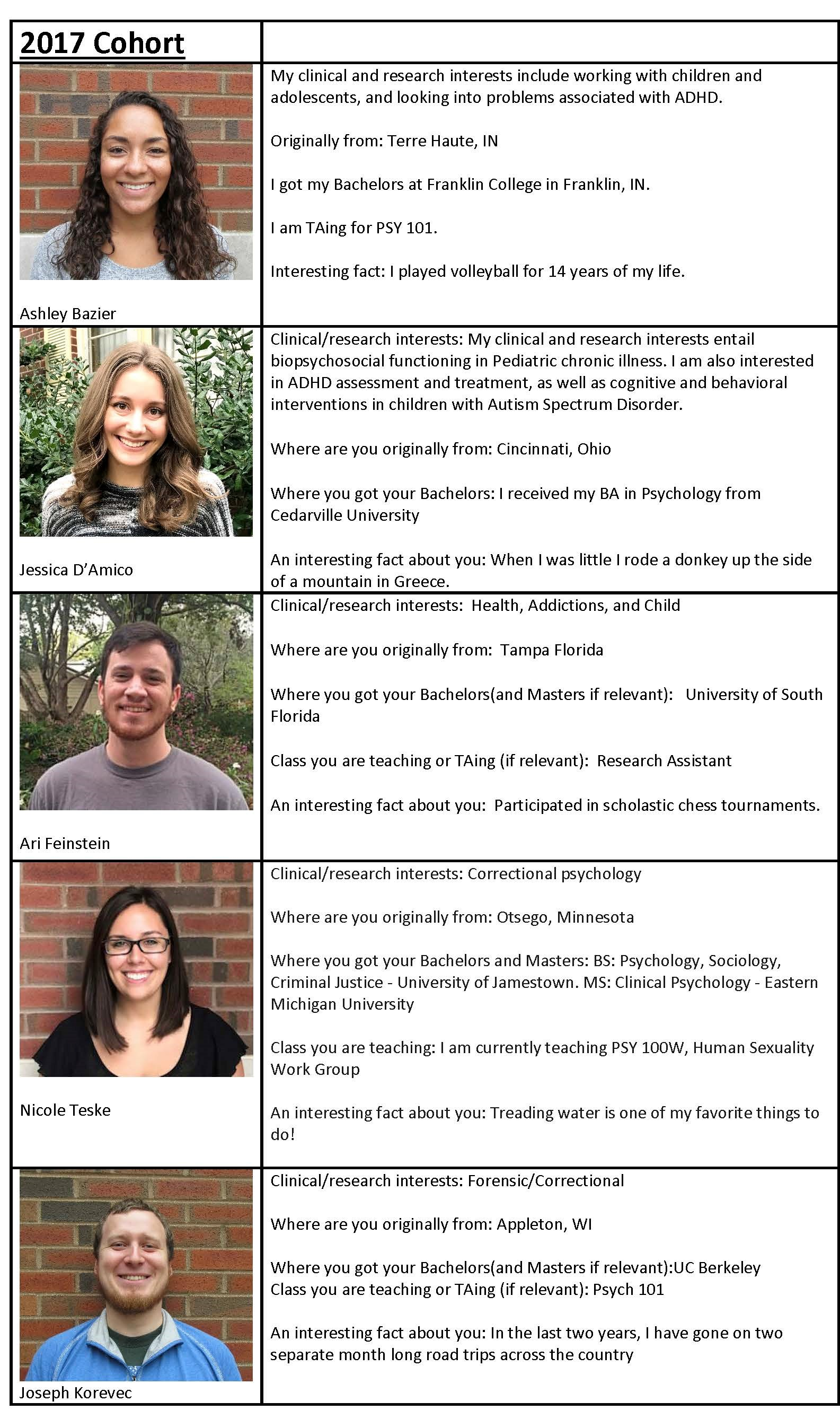 2017 Cohort 1st Years_Page_1