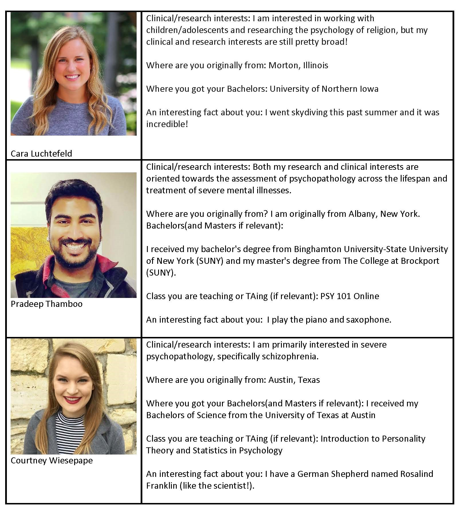 2017 Cohort 1st Years_Page_2