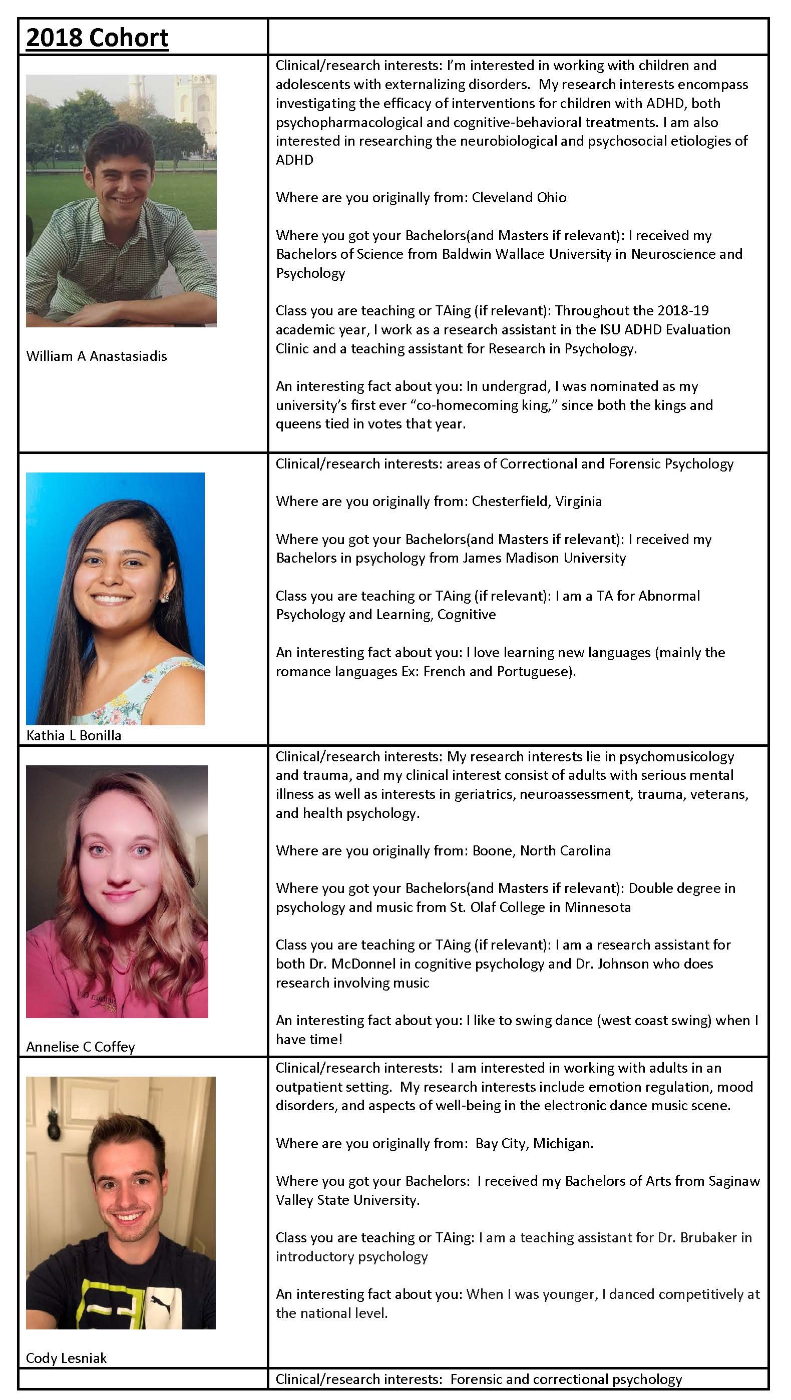 2018 Cohort 1st Years Page 1
