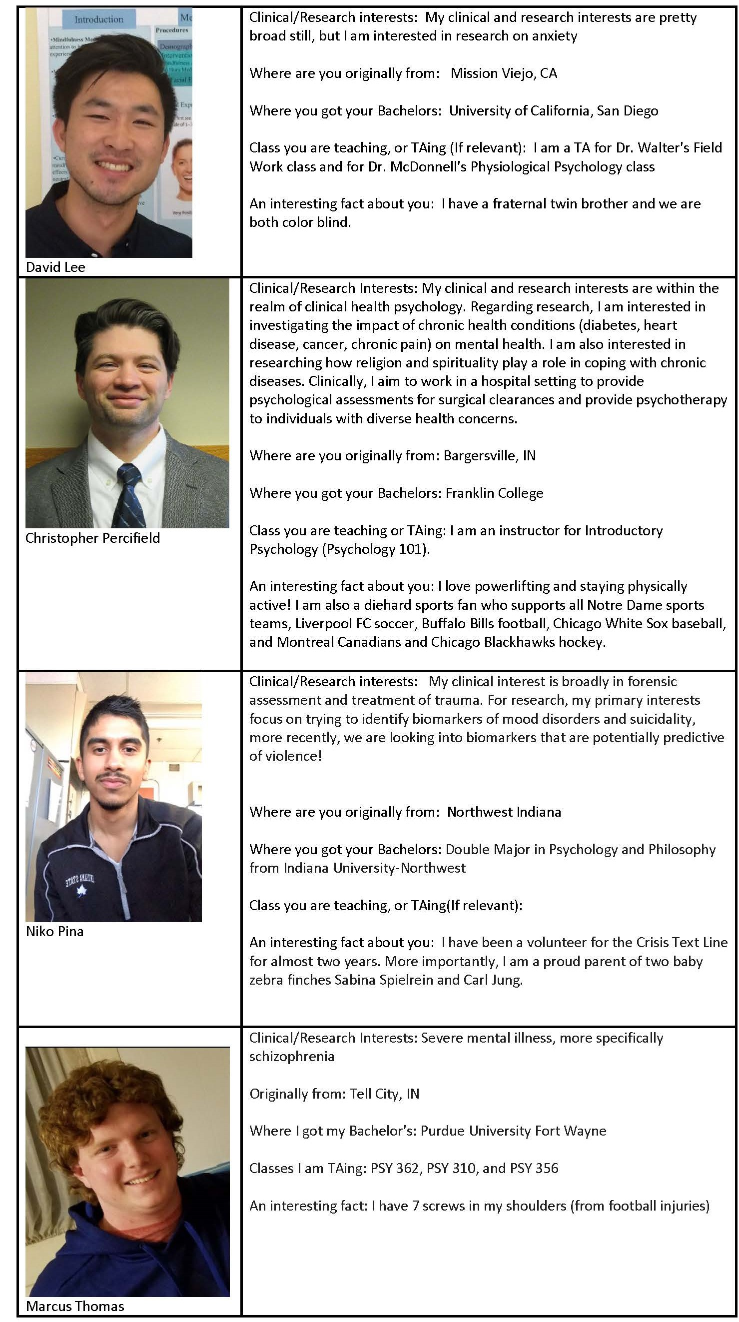2020 Cohort 1st Years Page 2