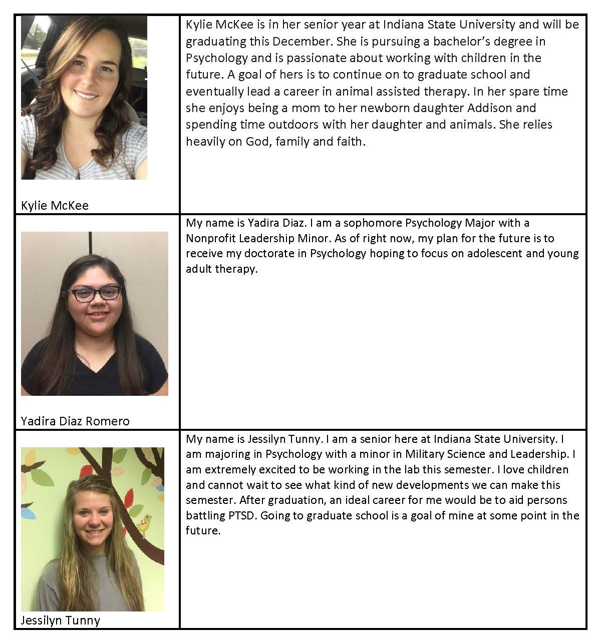 Fall 2017 Lab Workers Page 2