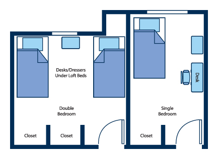 ISU Reeve Hall Layout