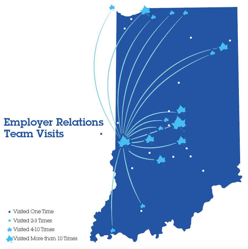 employee relations indiana state career center