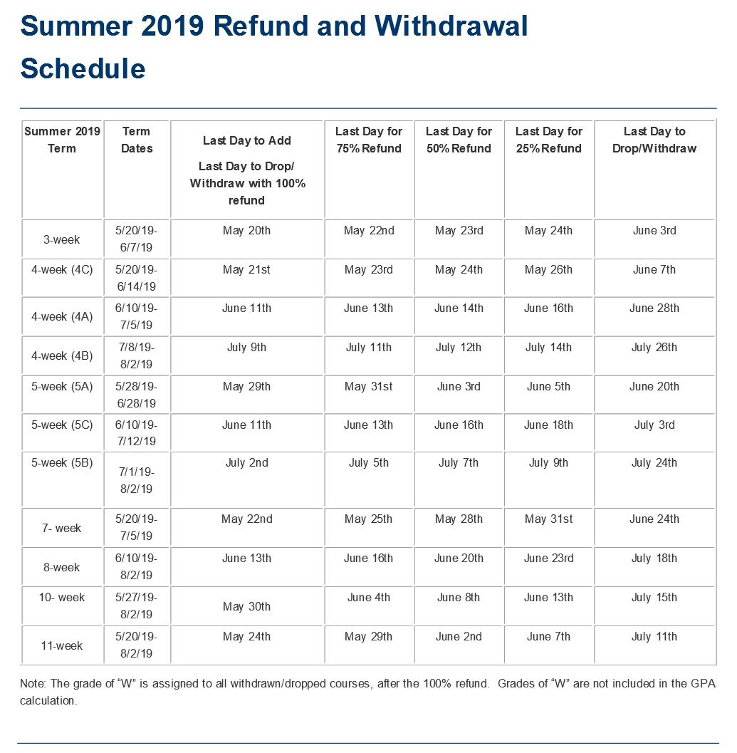 registrar-Summer_refund