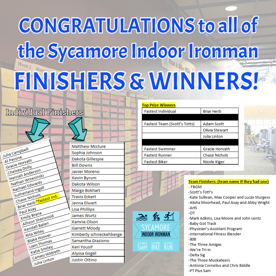 Sycamore Indoor Ironman 2019 Finishers and Winners
