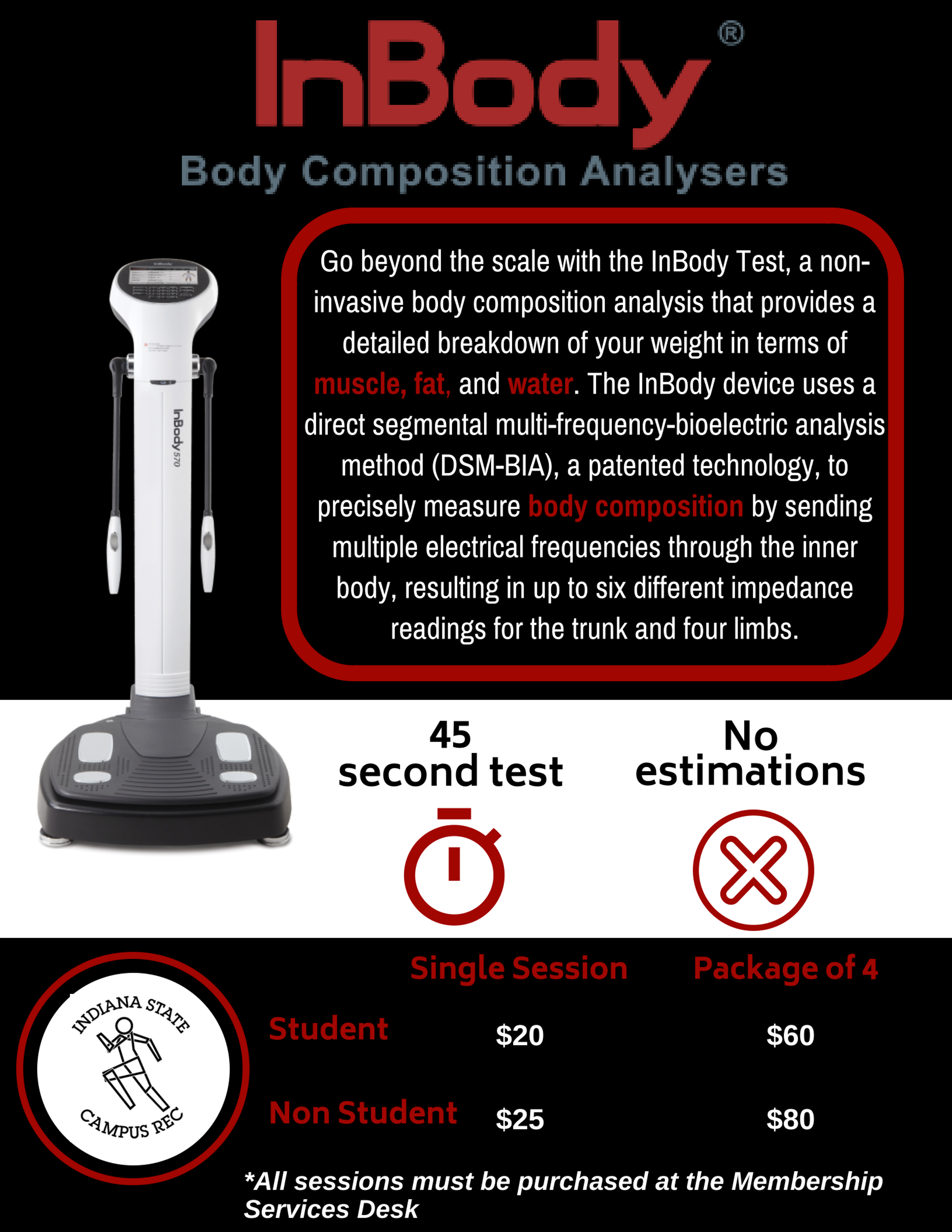 InBody Analysis information