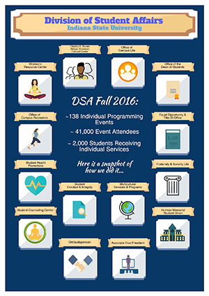 DSA Infographic