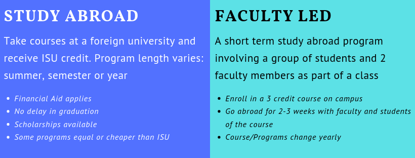 Study Abroad and Faculty Led