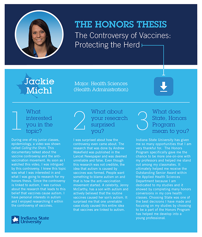 Jackie Michl - Honors Thesis Research