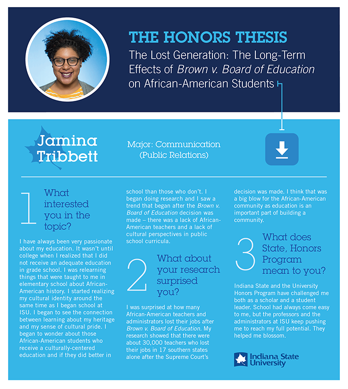 Jamina Tribbett - Honors Thesis Research