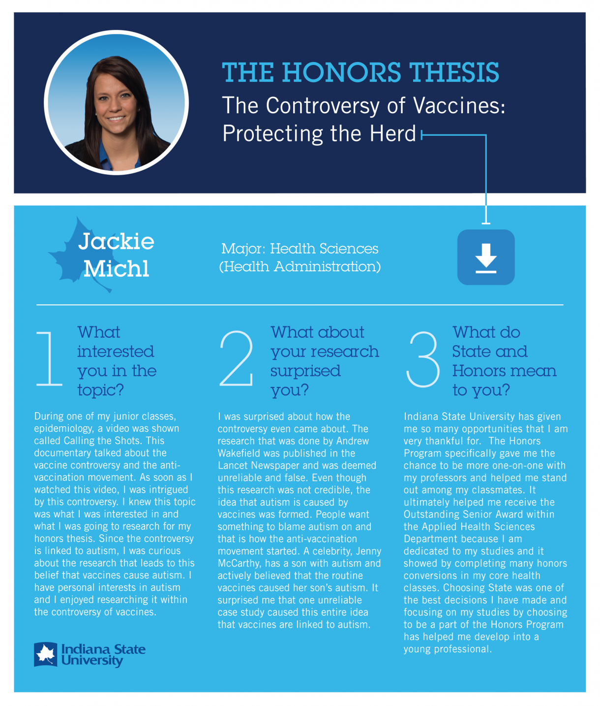 Honors Thesis: Jackie Michl