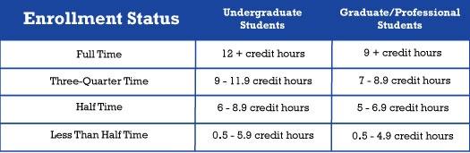 Chart_FinAid_Enrollment