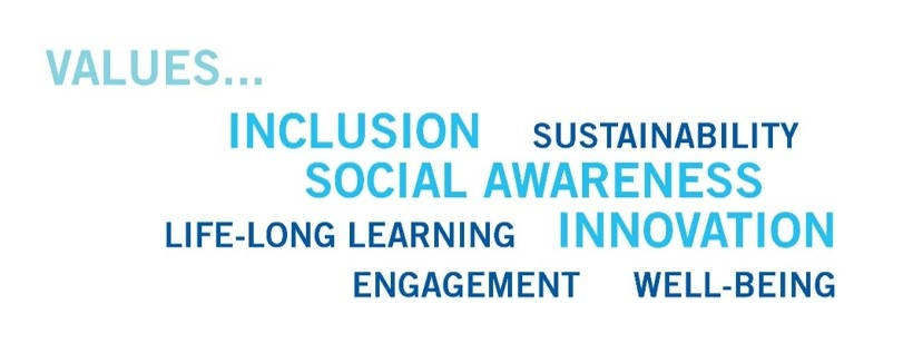 Inclusion, sustainability, social awareness, live-ling learning, innovation, engagement, well-being