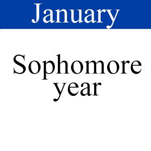January Sophomore, Path to graduation