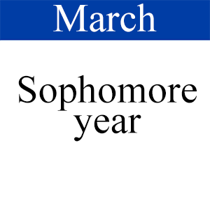 March Sophomore, Path to graduation