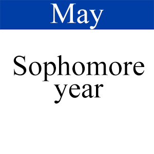 May Sophomore, Path to graduation
